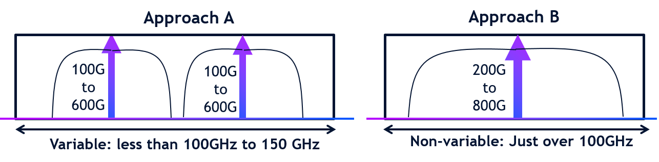 800G-Single-Wavelength-Diagram