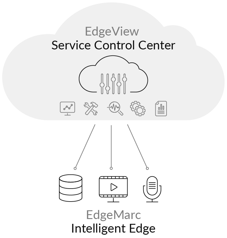 edge-view-service-control-center