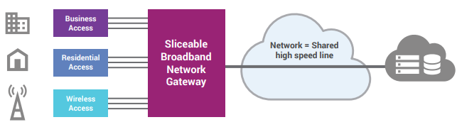 network-slicing-diagram