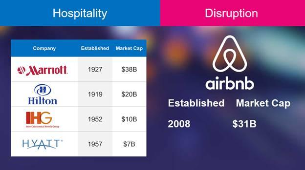 1-airbnb-genband